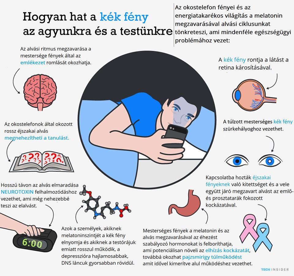 A kék fény hatása testünkre