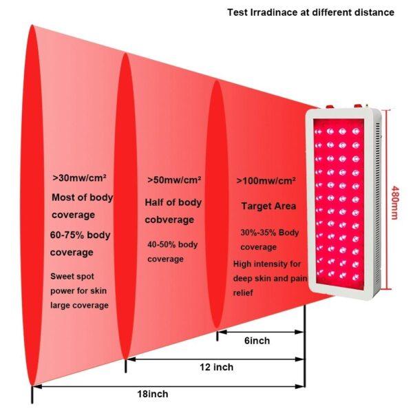 Vörös & Infravörös Fényterápia