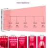 vörös és infavörös led terápiás panel