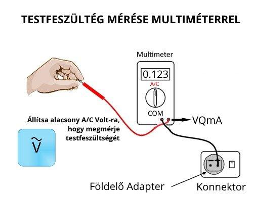 Testfeszültég mérése multiméterrel