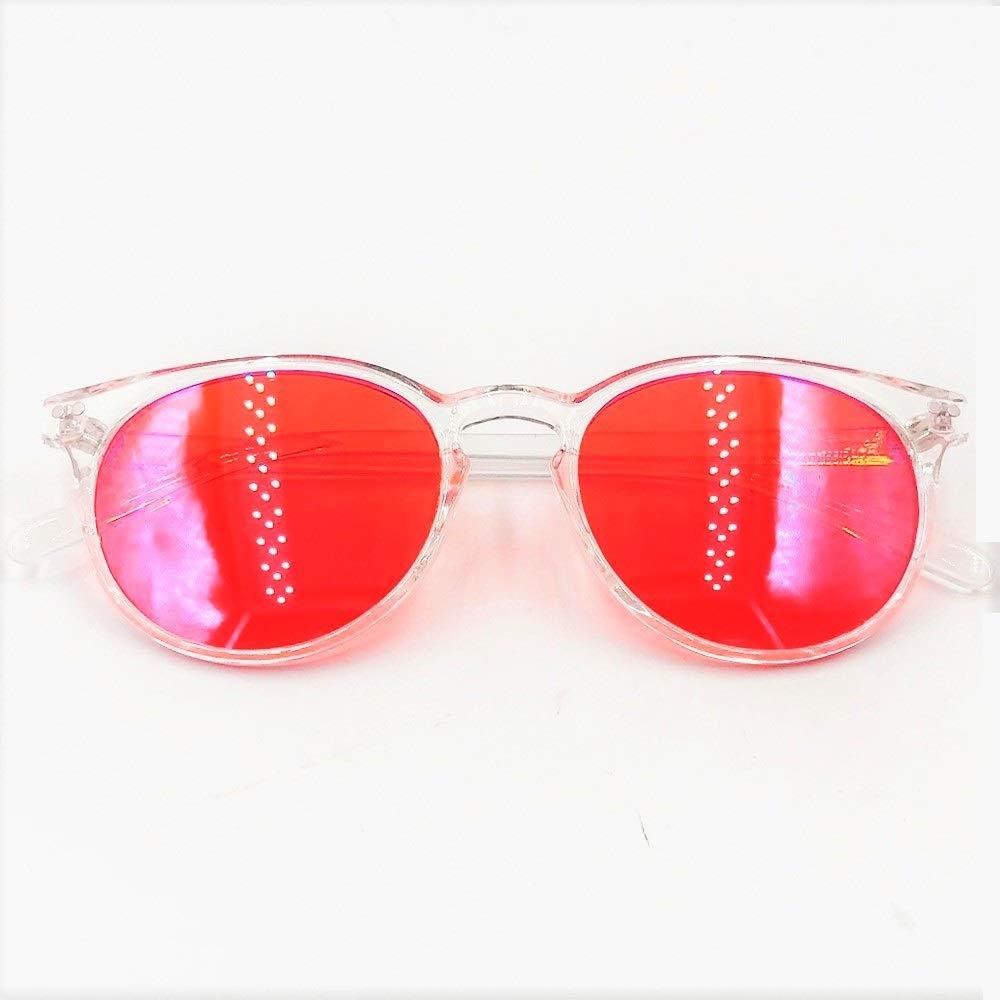Kék Fény elleni szemüveg